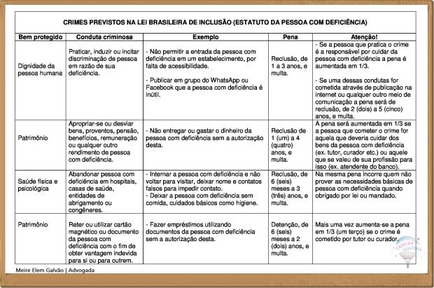 CRIMES-PREVISTOS-NA-LEI-BRASILEIRA-DE-INCLUSÃO.jpg